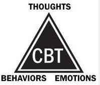 Many Pain Management Clinics Use CBT